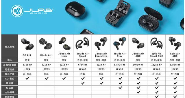 JLab 真無線藍牙耳機 比較圖表